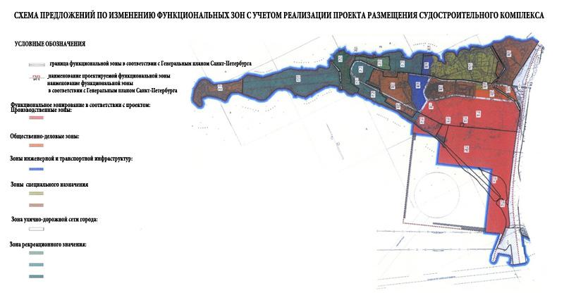 схема предложений по изменению функциональных зон с учетом реализации проекта размещения судостроительного комплекса