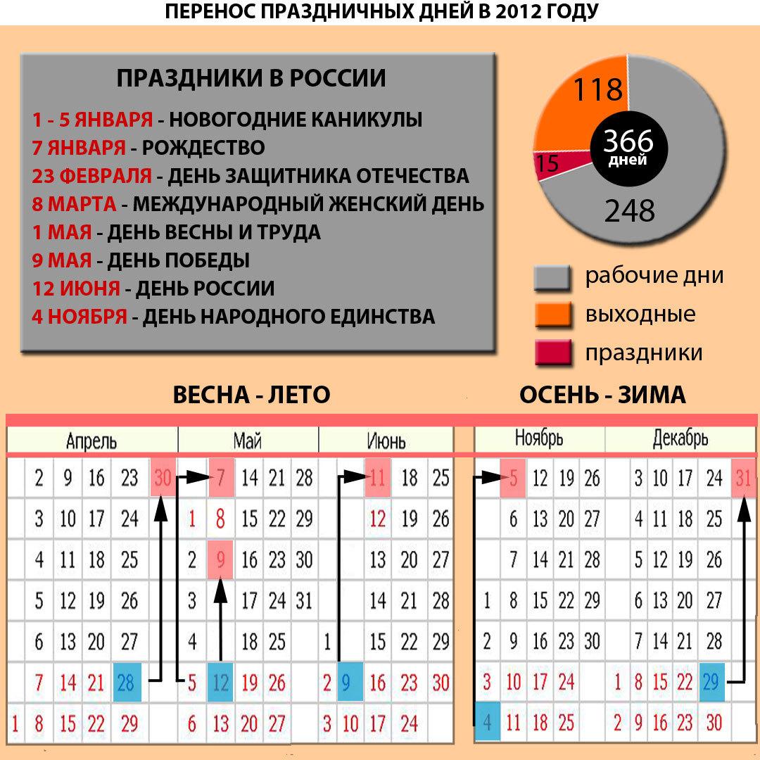 Детский календарь рамка онлайн