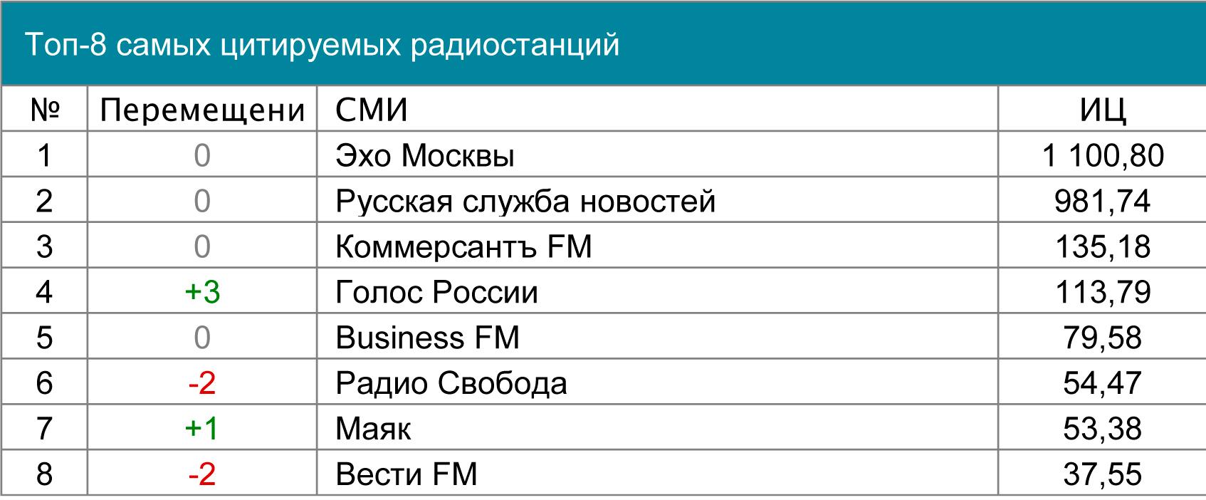 новости фонтанка ру санкт-петербурга сегодня передача исаакия