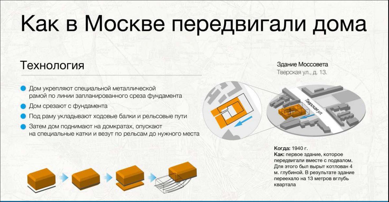 Почем передвинуть недвижимость (Иллюстрация 1 из 6) (Фото: Проект/Группа компаний ВиПС)