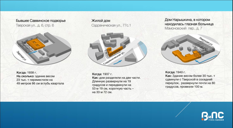 Почем передвинуть недвижимость (Иллюстрация 2 из 6) (Фото: Проект/Группа компаний ВиПС)
