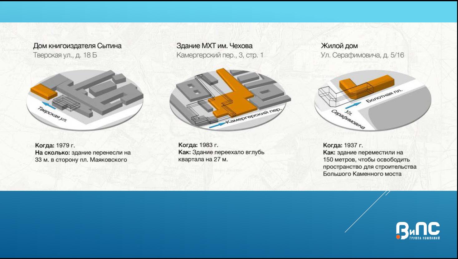 Почем передвинуть недвижимость (Иллюстрация 3 из 6) (Фото: Проект/Группа компаний ВиПС)