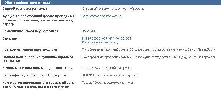 zakupki.gov.ru