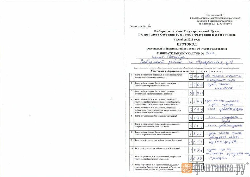 Протокол с УИК №203