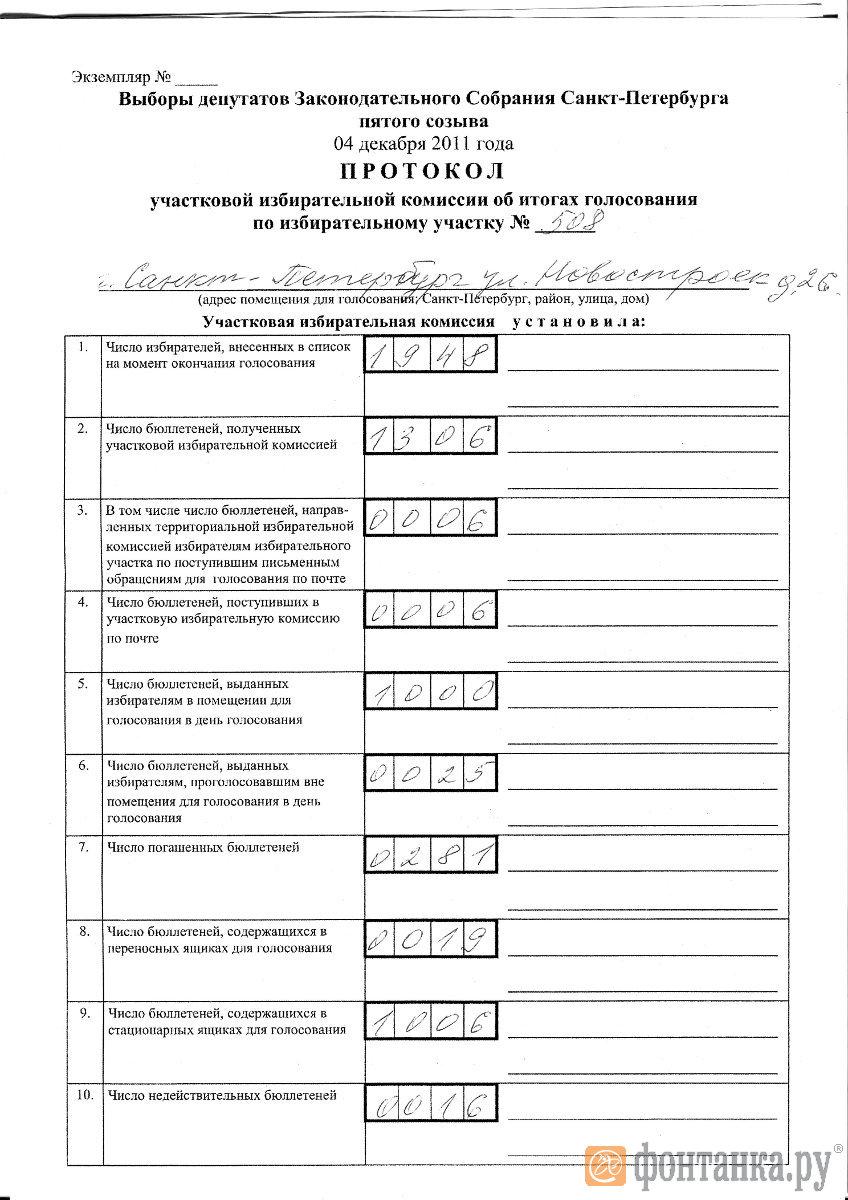 Протокол с УИК №508