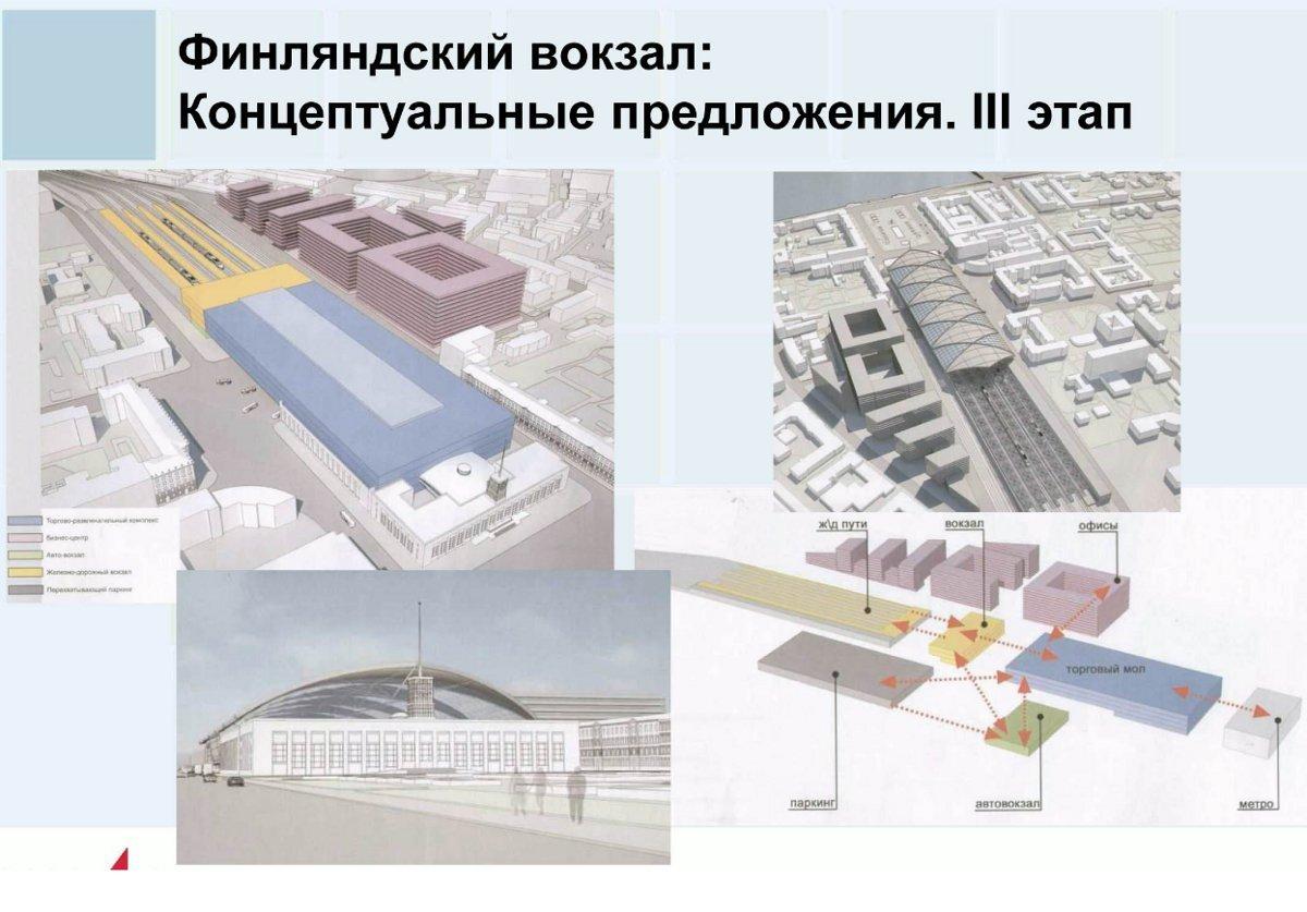 Проект реконструкции Финляндского вокзала. Опубликован блогером isbritish на интернет-форуме, посвященном развитию Петербурга