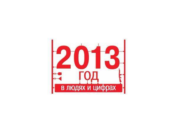 «Рейтинги-2013. Петербург в людях и цифрах»