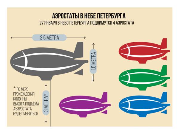 В честь 71-летия освобождения от блокады в небо над Петербургом поднимут аэростаты