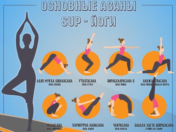 SUP-йога: тренировка без берегов