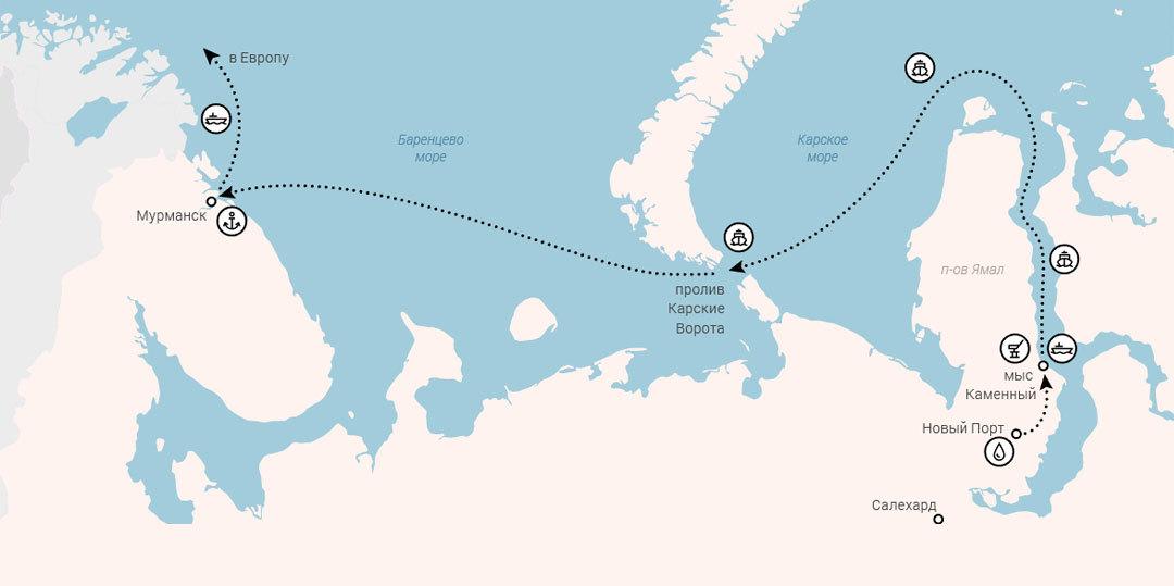Схема транспортировки нефти по Северному морскому пути (Фото:
