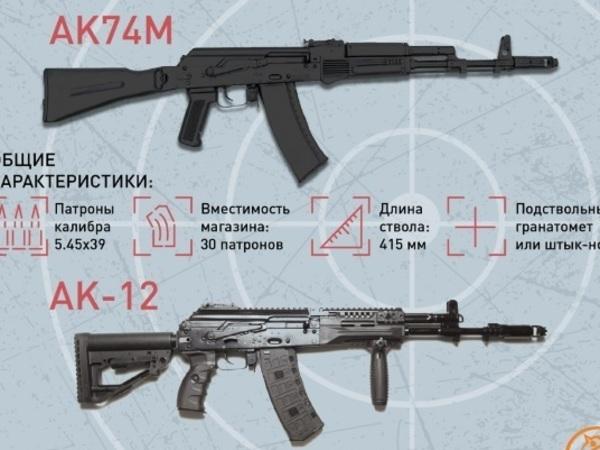 АК-74М и новые АК-12: найди 7 отличий