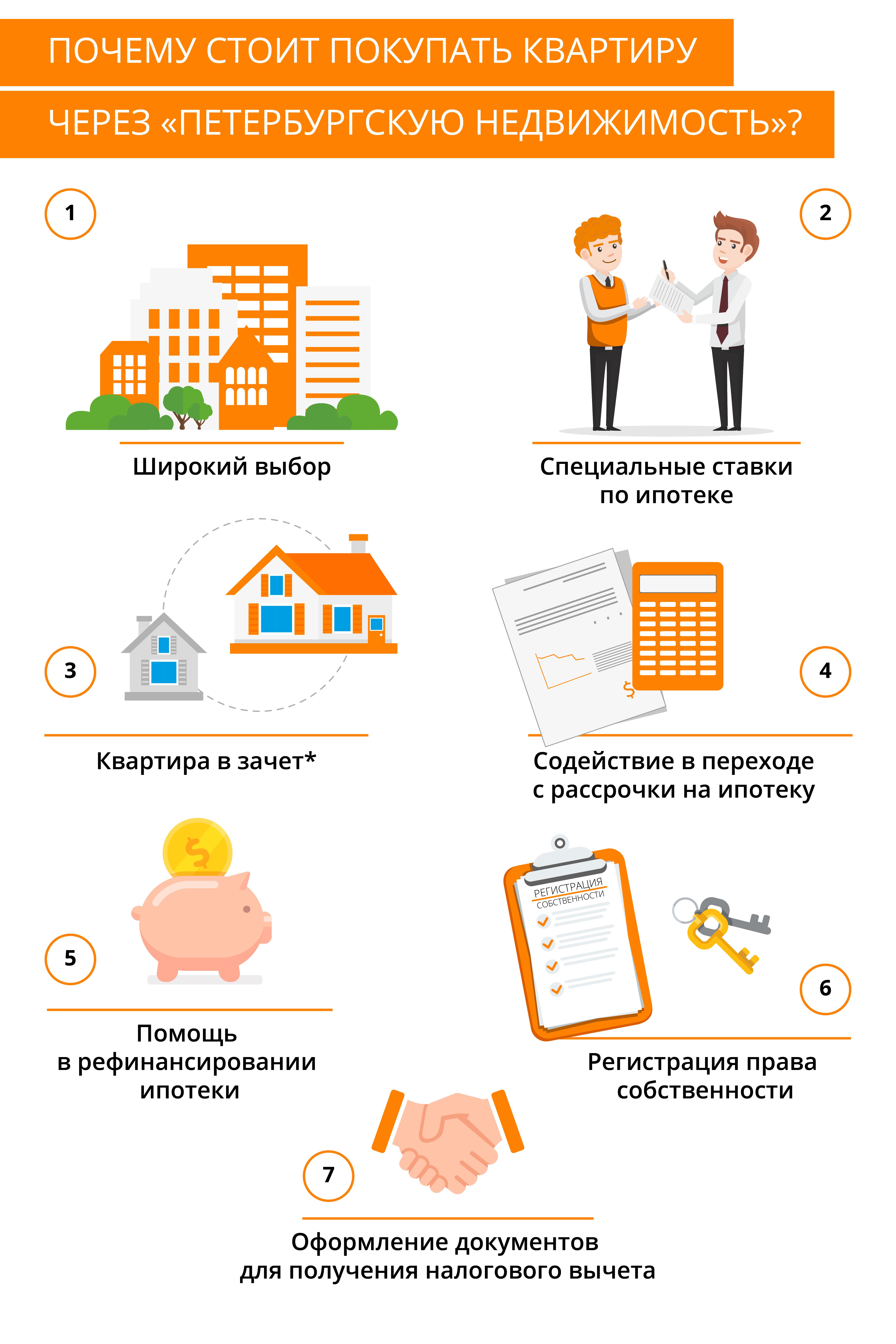 Зачем мне покупать квартиру с меблировкой? (Иллюстрация 1 из 2) (Фото: Екатерина Елизарова)