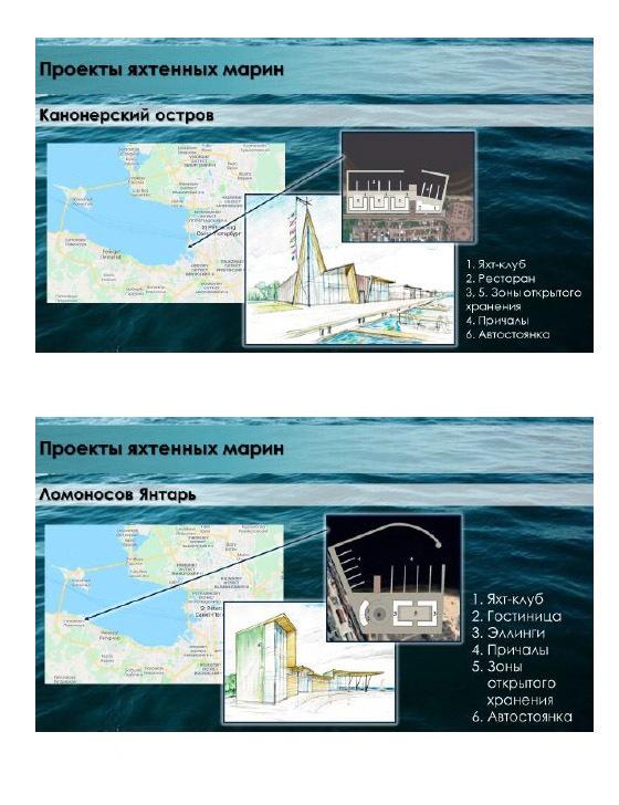 Концепция по созданию и развитию инфраструктуры яхтенного туризма в Петербурге комитета по туризму