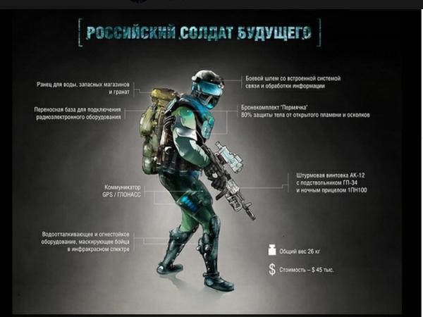 В соцсетях заметили сходство солдата будущего от Рогозина с героем компьютерной игры