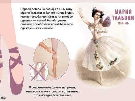 Как менялся балет: объясняем на пальцах