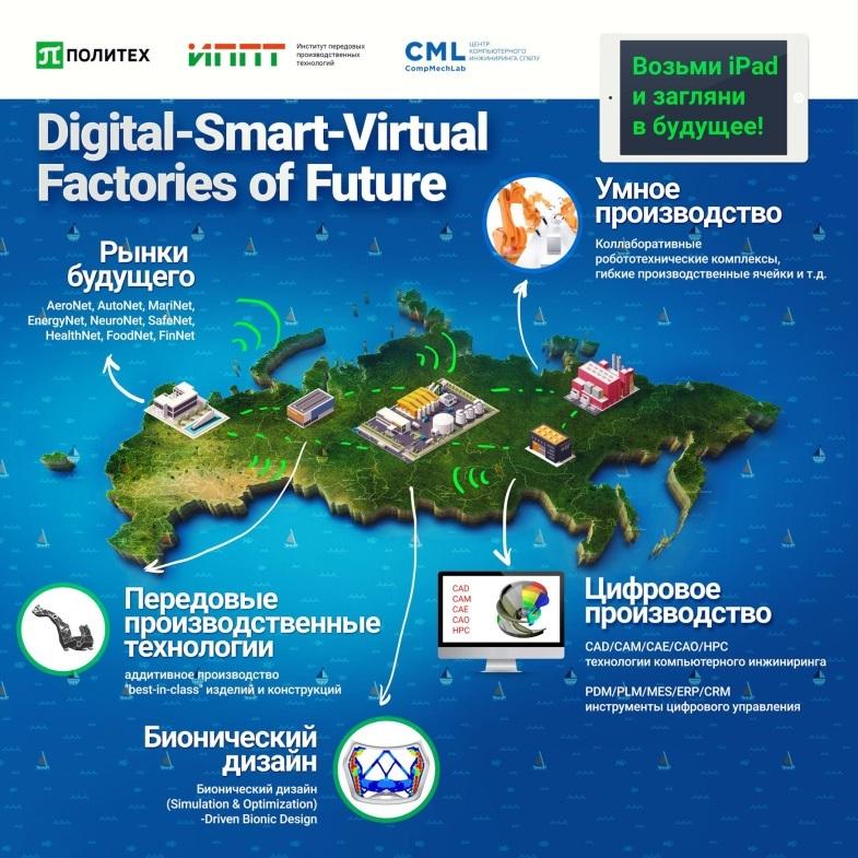Фабрики Будущего