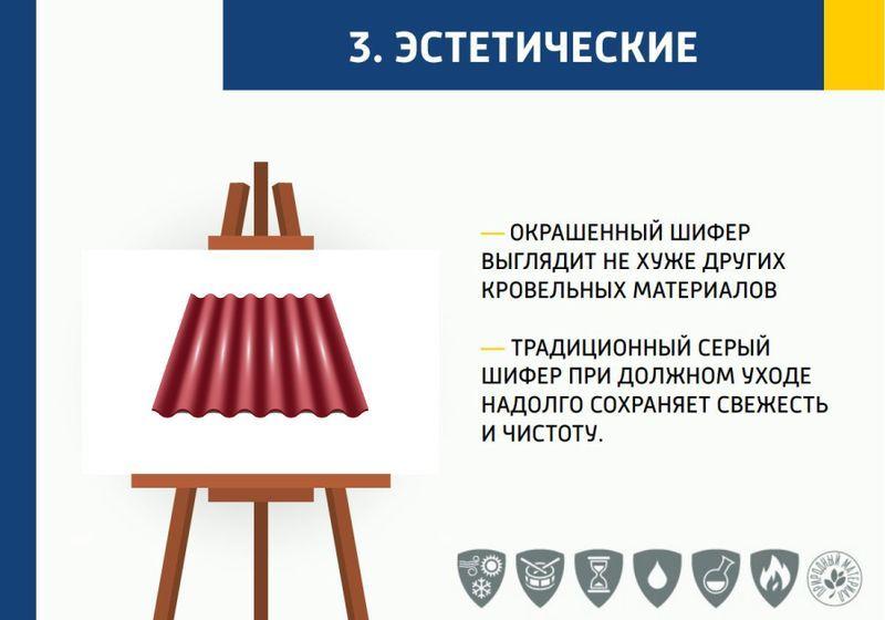 предоставлено компанией Хризотиловая Ассоциация