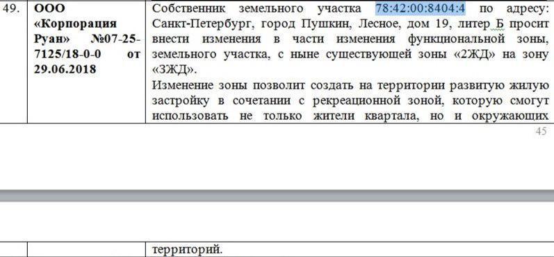 """данные по участку в поправке в Генплан от корпорации """"Руан"""""""