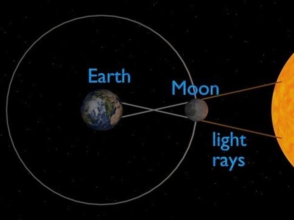 """""""Кровавая луна"""" и """"рыжий Марс"""". Где и как петербуржцам наблюдать небесное явление тысячелетия?"""