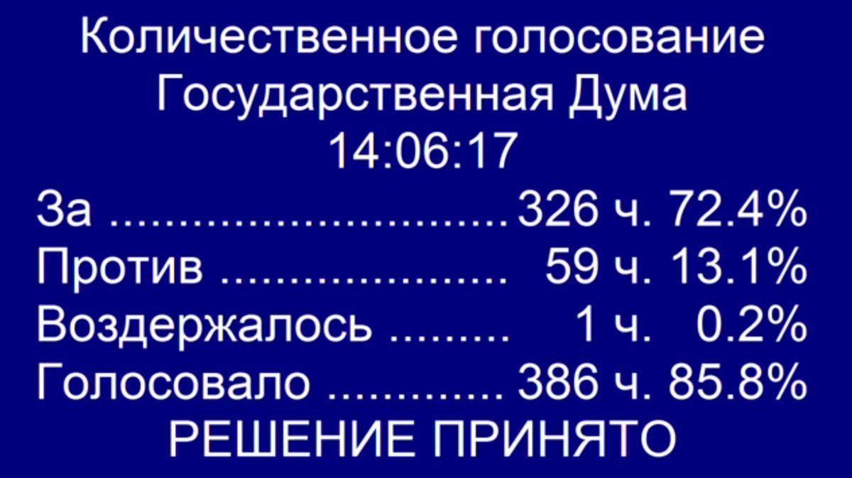 Как 325 депутатов и одна бутылка проголосовали за пенсионную реформу (Иллюстрация 2 из 2) (Фото: скриншот с сайта duma.gov.ru)